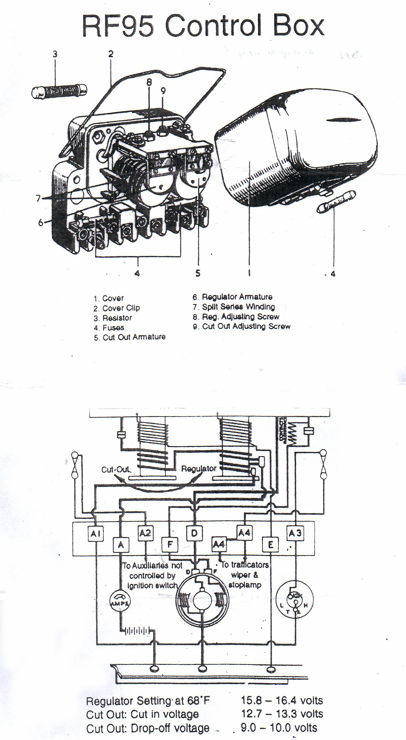 lucas rf95 regulator wiring diagram